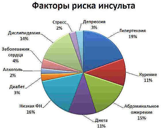 Таблетки для потенции купить в россии picture 2